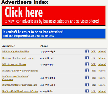 how to write a business letter icon add advertiser links to advertiser index 22383